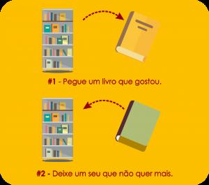 explica_intranet